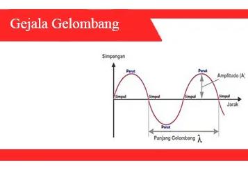 Gejala-gelombang-jenis-persamaan-sifat-kondisi-contoh